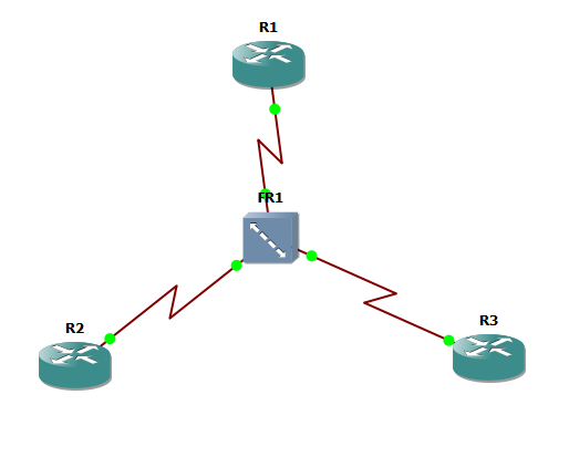 Basic Frame-Relay Setup in GNS3 | PackeTrends
